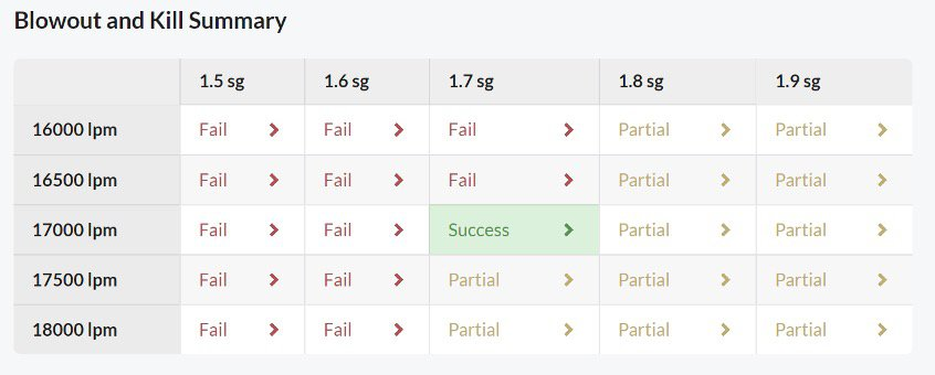 Parallell kill feature summary in OWDpng